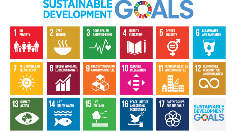 'On target for 2030?': New civil society report assesses progress on delivering the UN's Sustainable Development Goals in Scotland